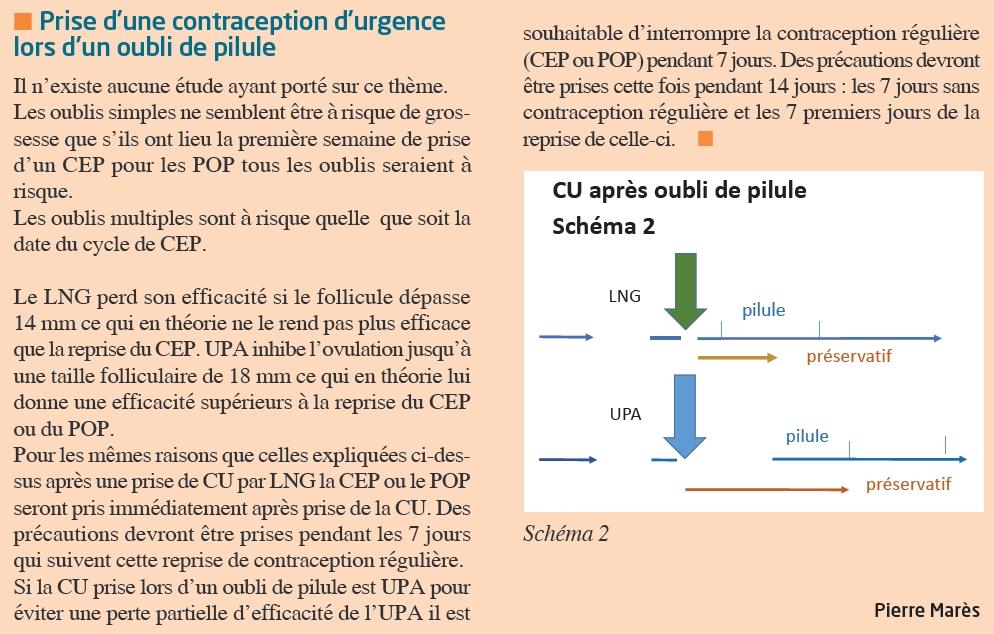 Prise d'une contraception d'urgence lors d'un oubli de pilule